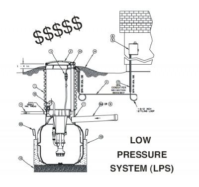 LOW PRESSURE SYSTEM SKETCH