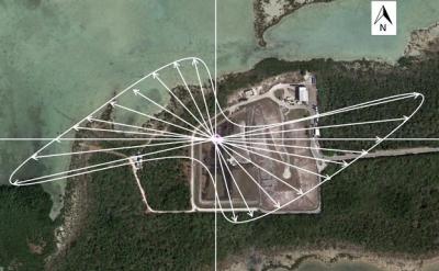 """THE DRAGON UNDER THE LANDFILL"": Sanctuary Experts Say Don't Use Shallow Wells at Cudjoe Regional"